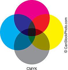 cmyk, färg, metoden