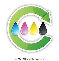 cmyk, reciclar, gotas, chorro de tinta, tinta