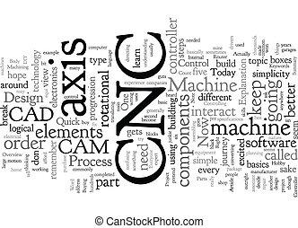 CNC Process Overview text background wordcloud concept