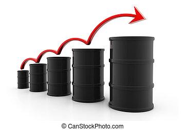 coût, augmenter, huile