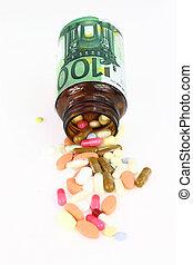 coût soins médicaux