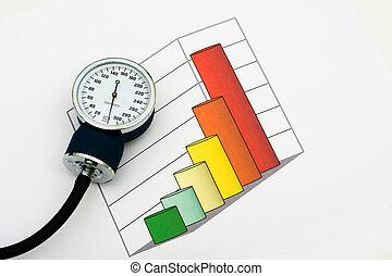coûts, augmenté, healthcare