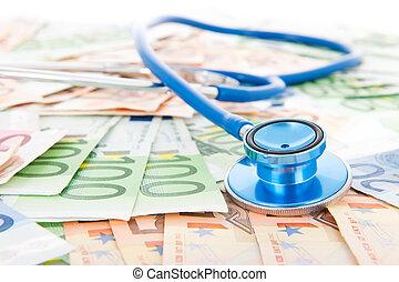 coûts, services médicaux