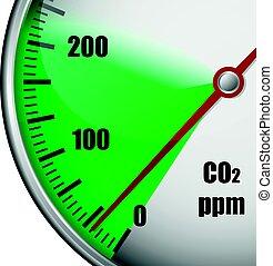 Niveau de prix gaz