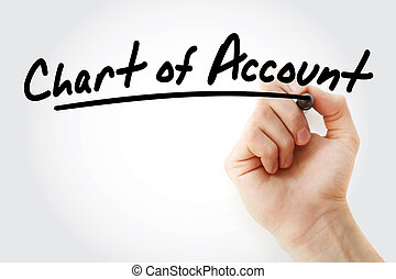 COA - Chart of Account acronym, business concept background