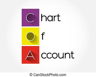 COA ? Chart of Account acronym, business concept background