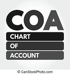COA - Chart of Account acronym concept
