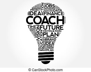 COACH bulb word cloud