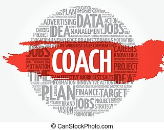 Coach word cloud