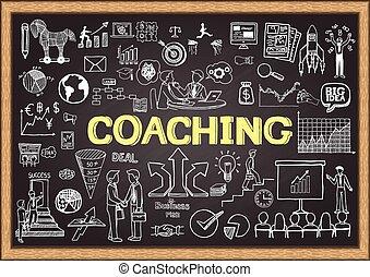coachend, chalkboard