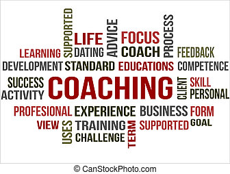 COACHING - A word cloud of Coaching related items