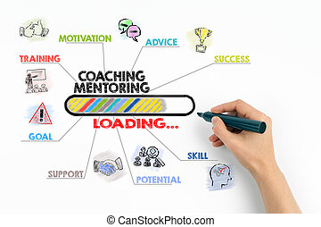 Coaching and Mentoring Conceptt. Chart with keywords and icons on white background. Hand with black marker