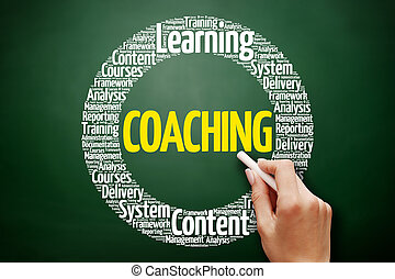 COACHING word cloud collage