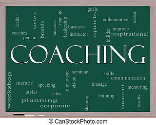 Coaching Word Cloud on Blackboard