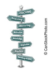 COACHING - word cloud - US american - COACHING, word cloud...
