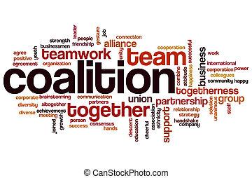 Coalition word cloud concept