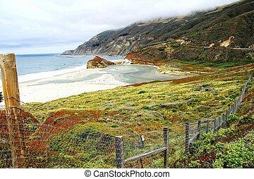 coastline view from big sur