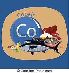 cobalt. Food sources. Food products with the maximum cobalt...