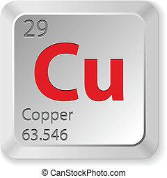 cobre, elemento