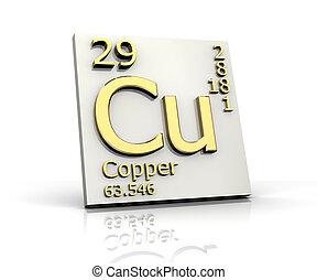 cobre, elementos, tabela, forma, periódico