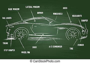 coche, bosquejo, partes