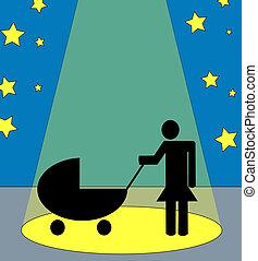 cochecito del bebé, proyector, madre