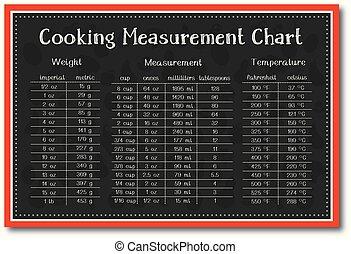 cocina, medida, tabla, gráfico, con, fondo alimento