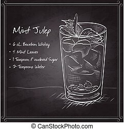Cocktail Mint julep on black board
