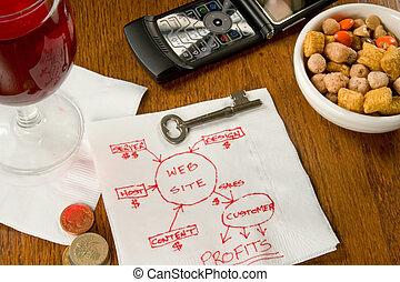 Cocktail Napkin Ideas