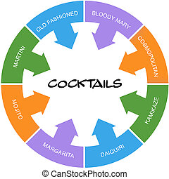 Cocktails Word Circle Concept Scribbled - Cocktails Word...