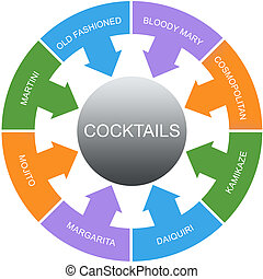 Cocktails Word Circles Concept with great terms such as...