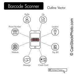 code barres, scanner, ., téléphone, balayage, qr, code, et, obtenir, données, (, profil, fichier, emplacement, payer, note, carte de débit, données, message, site web, url, numéro téléphone, etc, ), .