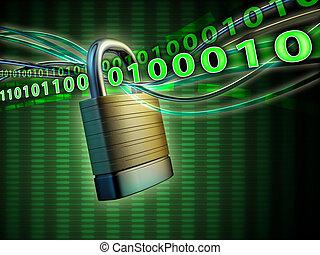 code sécurité
