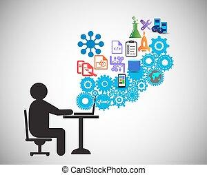 codificación, revelador, software