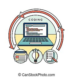 coding concept