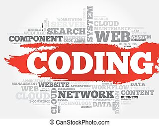 Coding word cloud