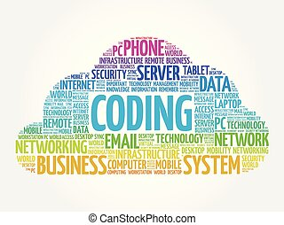Coding word cloud collage