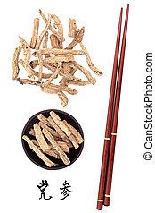 Codonopsis Root