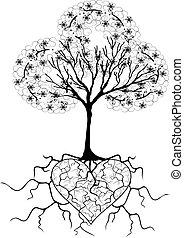 coeur, 2, arbre