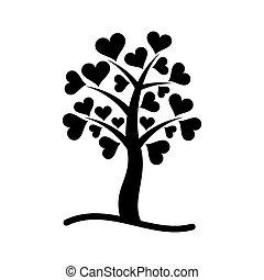 coeur, feuilles, arbre