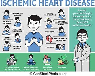 coeur, information, affiche, character., symptômes, plat,...