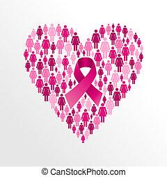 coeur, ruban, conscience, cancer, femmes, forme., poitrine