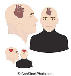 coeur, tête