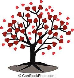 coeur, vecteur, arbre