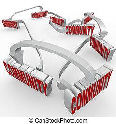 coexist, razem, związany, spokojny, wspólnoty, połączony