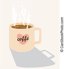 coffe kop