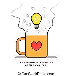 Coffee and Idea