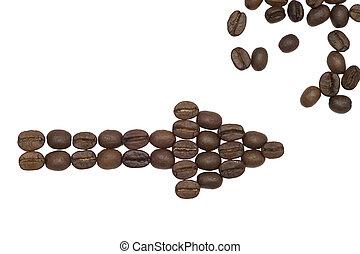 coffee arrow