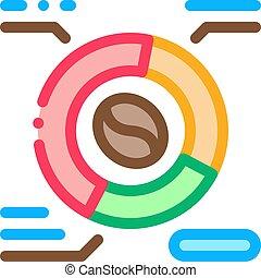 coffee characteristics icon vector outline illustration