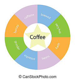 Coffee circular concept with colors and star
